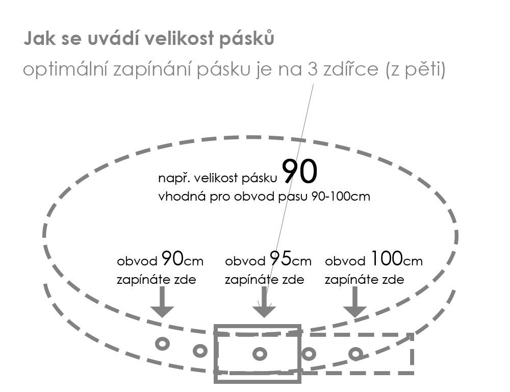 Jak vybrat velikost pásku?